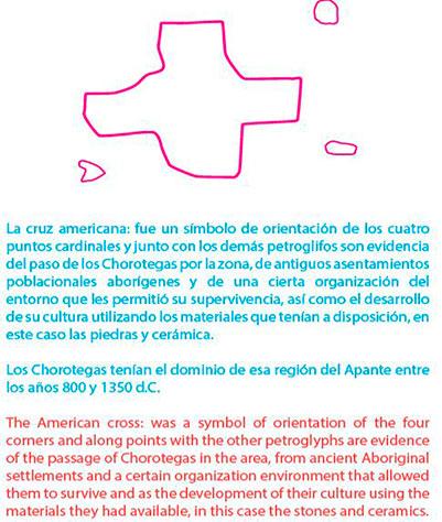 Managua-Petroglifos